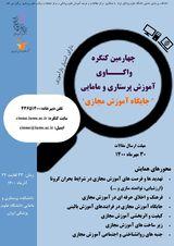 پوستر چهارمین کنگره واکاوی آموزش پرستاری و مامایی: جایگاه آموزش مجازی