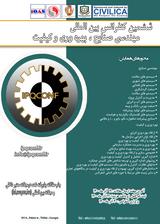 پوستر ششمین کنفرانس بین المللی مهندسی صنایع،بهره وری و کیفیت