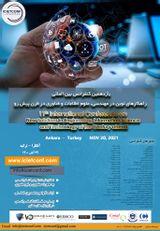 پوستر یازدهمین کنفرانس بین المللی راهکارهای نوین در مهندسی، علوم اطلاعات و فناوری در قرن پیش رو
