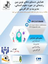 پوستر همایش دستاوردهای نوین بین رشته ای در حوزه علوم انسانی، مدیریت و کارآفرینی